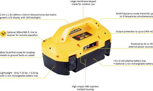 Loc3 Series 5-Watt Broadband Transmitter